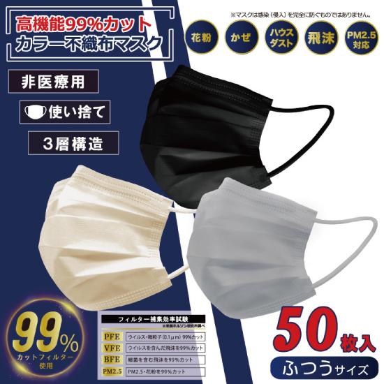 高機能99%カットカラー不織布マスク